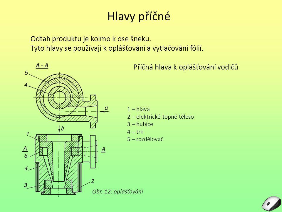 Hlavy příčné Obr. 12: oplášťování 1 – hlava 2 – elektrické topné těleso 3 – hubice 4 – trn 5 – rozdělovač Odtah produktu je kolmo k ose šneku. Tyto hl