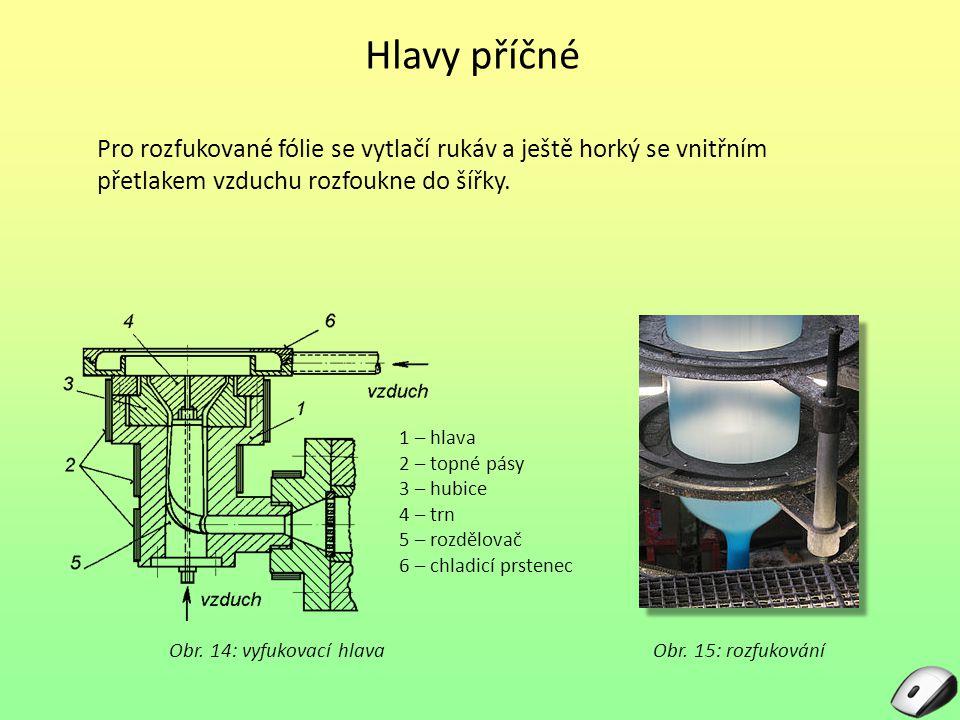 Hlavy příčné Obr. 14: vyfukovací hlava Pro rozfukované fólie se vytlačí rukáv a ještě horký se vnitřním přetlakem vzduchu rozfoukne do šířky. 1 – hlav