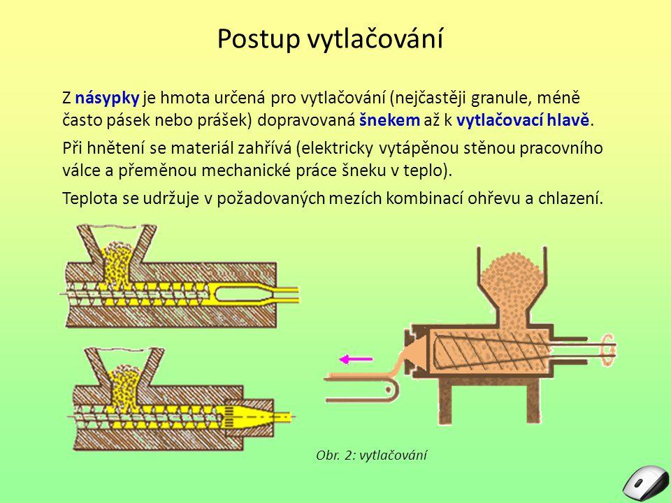Postup vytlačování Z násypky je hmota určená pro vytlačování (nejčastěji granule, méně často pásek nebo prášek) dopravovaná šnekem až k vytlačovací hl