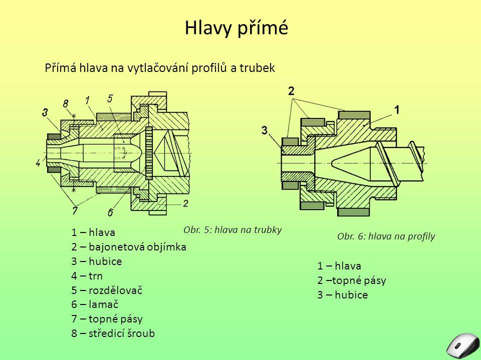 Hlavy přímé Přímá hlava na vytlačování profilů a trubek Obr. 6: hlava na profily 1 – hlava 2 – bajonetová objímka 3 – hubice 4 – trn 5 – rozdělovač 6