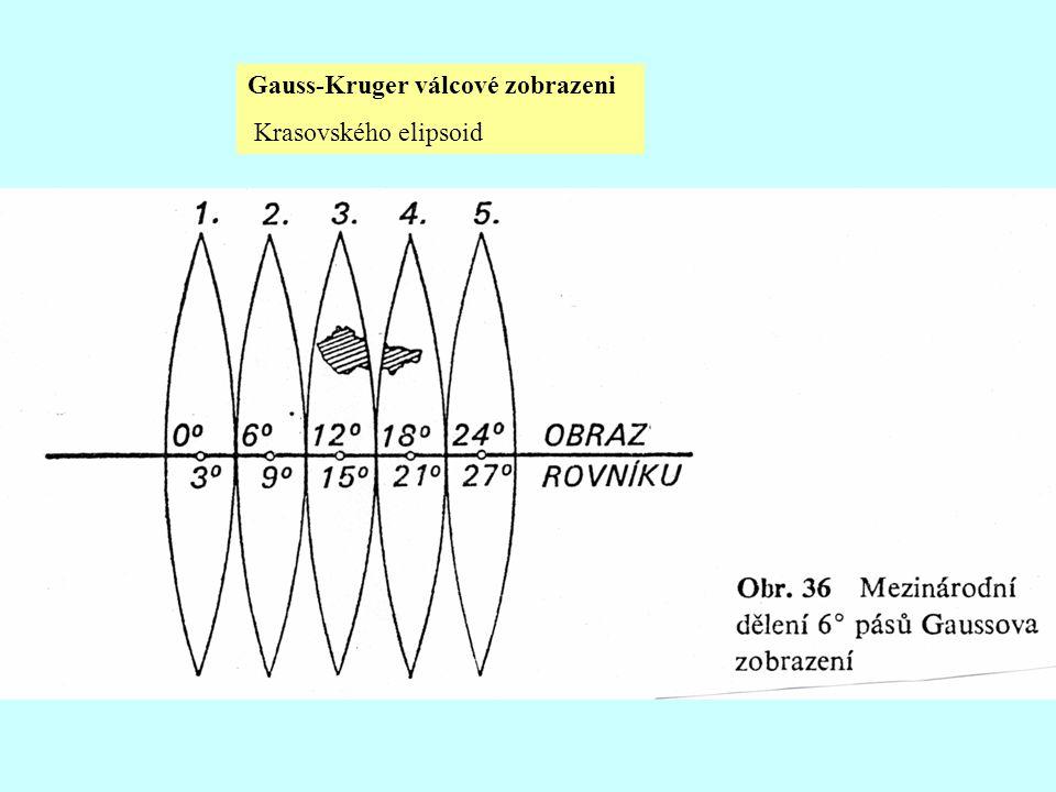 Gauss-Kruger válcové zobrazeni Krasovského elipsoid