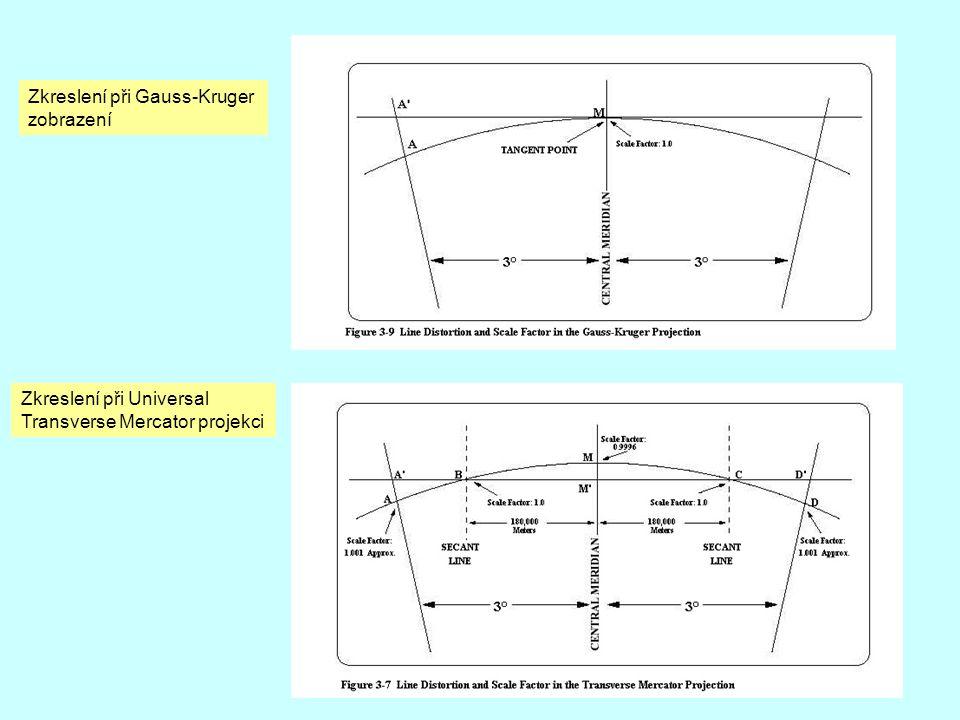 Zkreslení při Gauss-Kruger zobrazení Zkreslení při Universal Transverse Mercator projekci