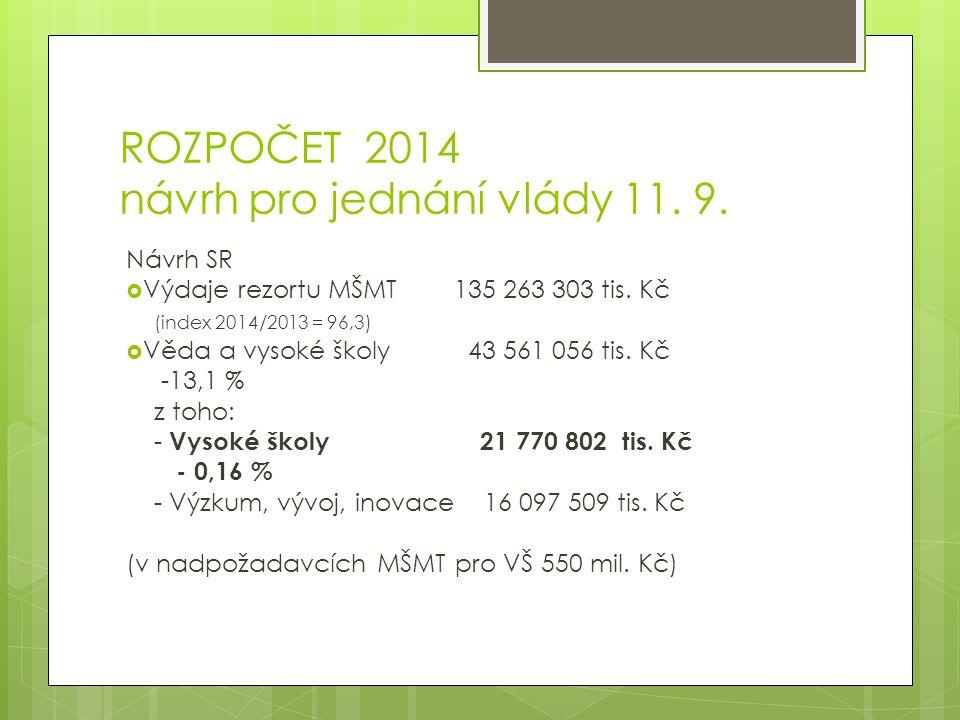 ROZPOČET 2014 návrh pro jednání vlády 11. 9. Návrh SR  Výdaje rezortu MŠMT 135 263 303 tis.