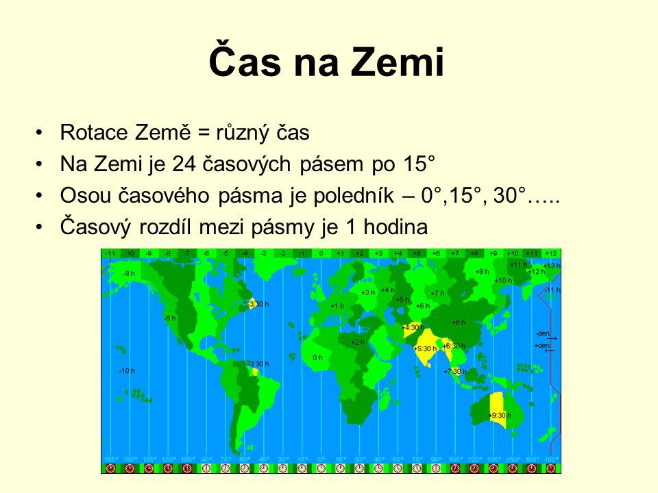 Čas na Zemi Rotace Země = různý čas Na Zemi je 24 časových pásem po 15° Osou časového pásma je poledník – 0°,15°, 30°…..