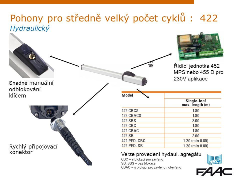 Pohony pro středně velký počet cyklů : 422 Hydraulický Rychlý připojovací konektor Snadné manuální odblokování klíčem Řídící jednotka 452 MPS nebo 455 D pro 230V aplikace Verze provedení hydaul.