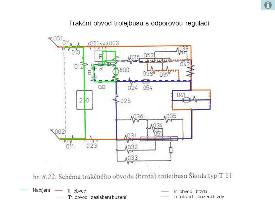 Trakční obvod trolejbusu s odporovou regulací Nabíjení Tr. obvod Tr. obvod - zeslabení buzení Tr. obvod - brzda Tr. obvod – buzení brzdy