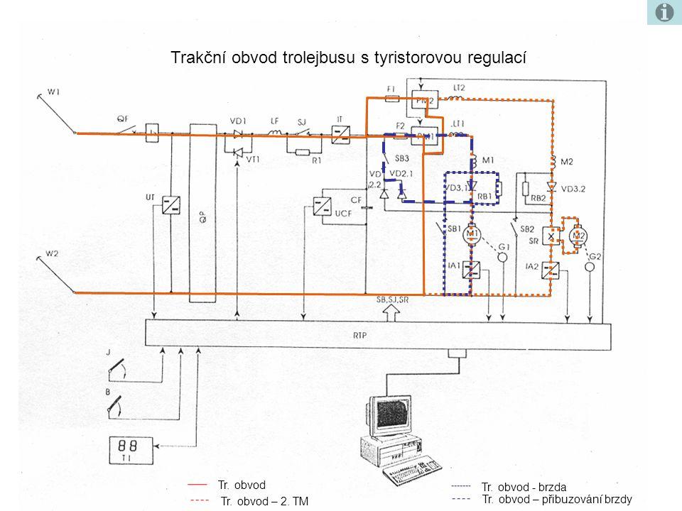 Trakční obvod trolejbusu s tyristorovou regulací Tr. obvod Tr. obvod – 2. TM Tr. obvod - brzda Tr. obvod – přibuzování brzdy