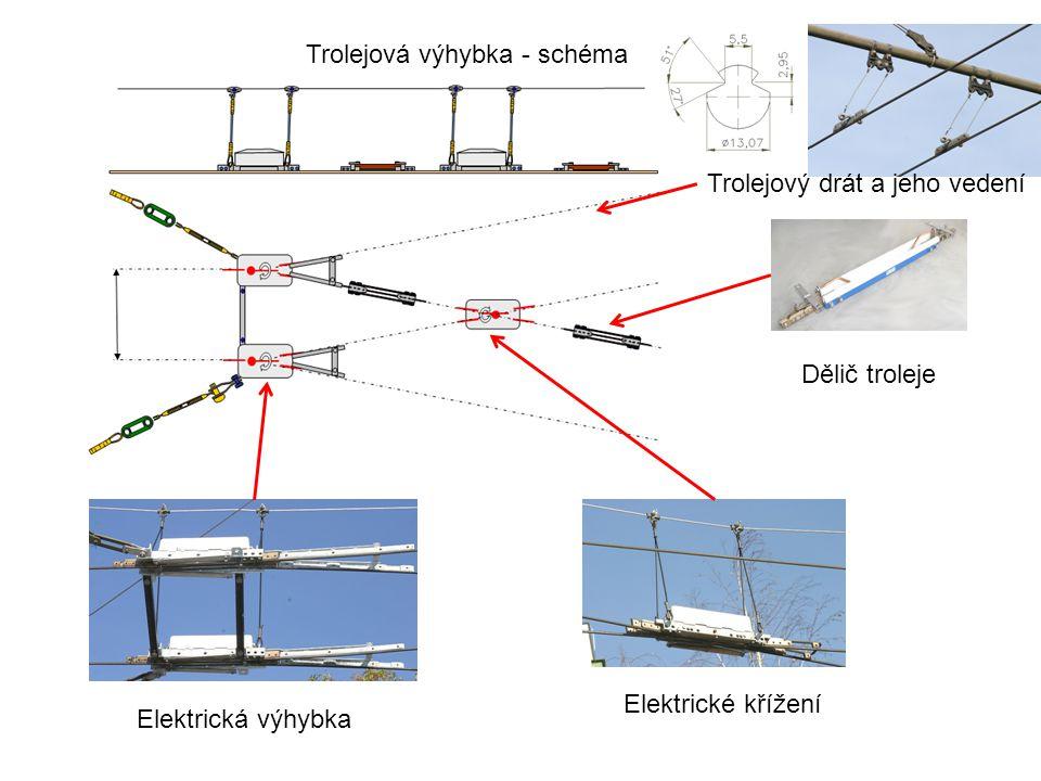 Trolejová výhybka - schéma Elektrické křížení Elektrická výhybka Dělič troleje Trolejový drát a jeho vedení