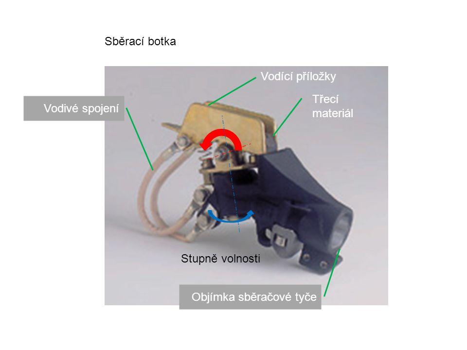 Sběrací botka Stupně volnosti Třecí materiál Vodící příložky Vodivé spojení Objímka sběračové tyče