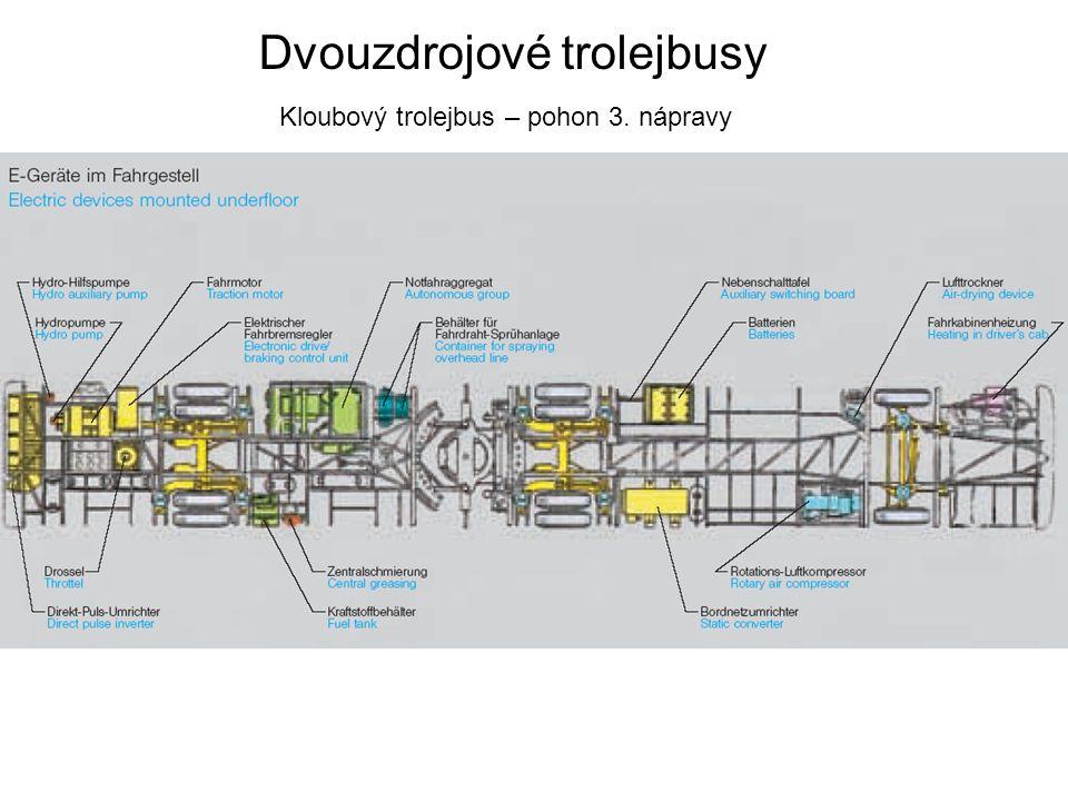 Dvouzdrojové trolejbusy Kloubový trolejbus – pohon 3. nápravy