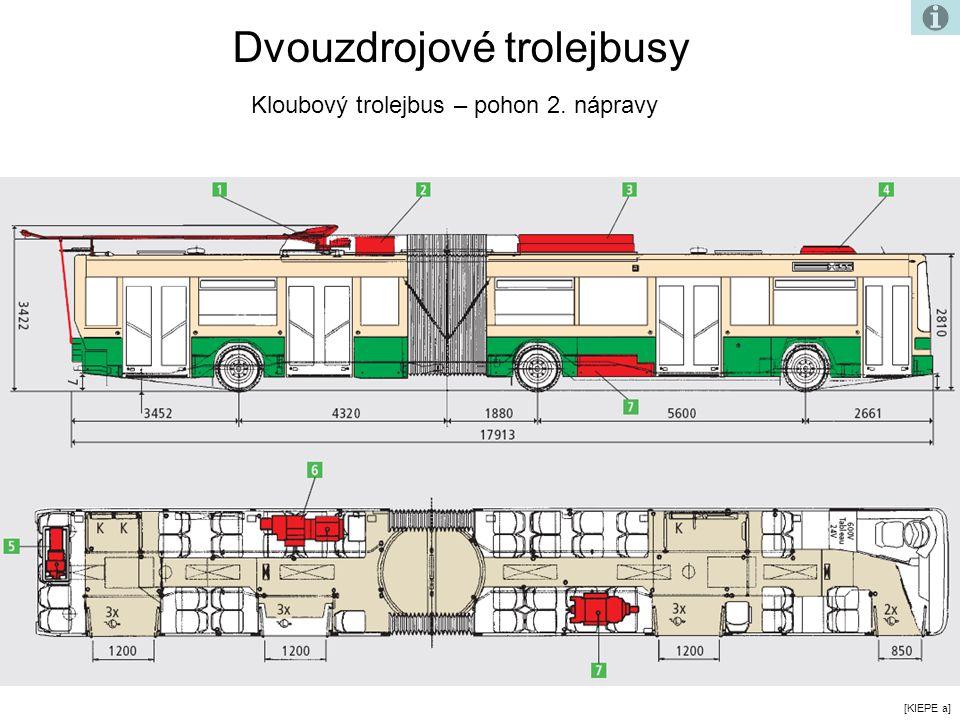 [KIEPE a] Dvouzdrojové trolejbusy Kloubový trolejbus – pohon 2. nápravy