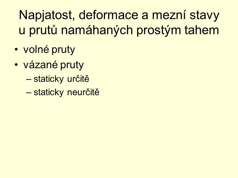 Napjatost, deformace a mezní stavy u prutů namáhaných prostým tahem volné pruty vázané pruty –staticky určitě –staticky neurčitě