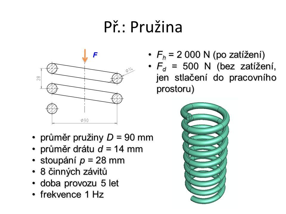Př.: Pružina průměr pružiny D = 90 mmprůměr pružiny D = 90 mm průměr drátu d = 14 mmprůměr drátu d = 14 mm stoupání p = 28 mmstoupání p = 28 mm 8 činných závitů8 činných závitů doba provozu 5 letdoba provozu 5 let frekvence 1 Hzfrekvence 1 Hz F h = 2 000 N (po zatížení)F h = 2 000 N (po zatížení) F d = 500 N (bez zatížení, jen stlačení do pracovního prostoru)F d = 500 N (bez zatížení, jen stlačení do pracovního prostoru) F