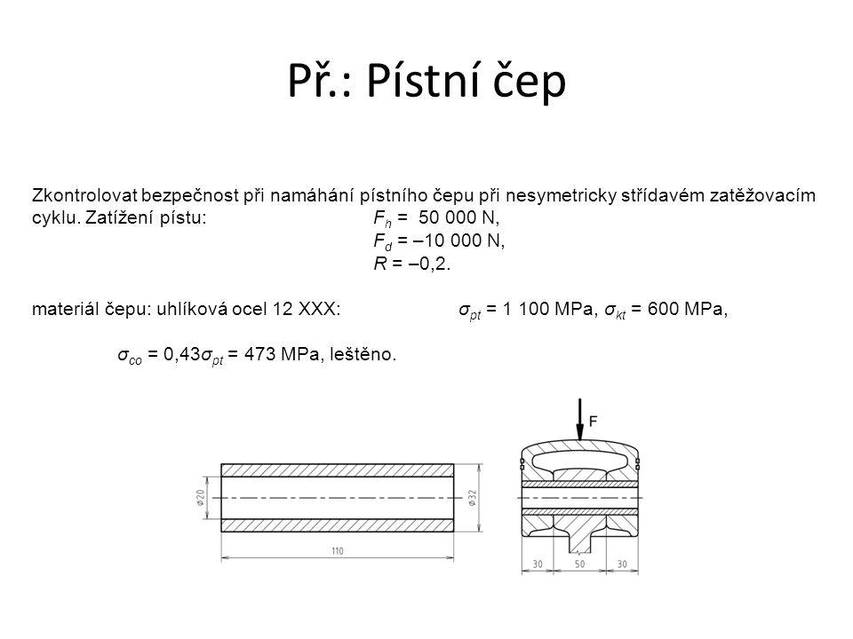Př.: Pístní čep Zkontrolovat bezpečnost při namáhání pístního čepu při nesymetricky střídavém zatěžovacím cyklu. Zatížení pístu:F h = 50 000 N, F d =