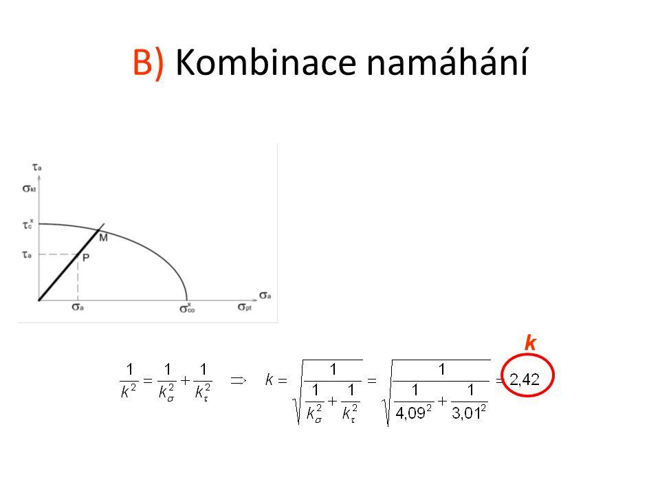 B) Kombinace namáhání k