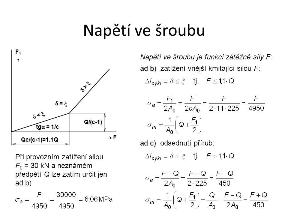 Napětí ve šroubu je funkcí zátěžné síly F: ad b) ad b) zatížení vnější kmitající silou F: F1F1F1F1Qc/(c-1)=1.1Q tg  = 1/c  <   F F F F  >   =  Q/(c-1) ad c) ad c) odsednutí přírub: Při provozním zatížení silou F 0 = 30 kN a neznámém předpětí Q lze zatím určit jen ad b) Napětí ve šroubu