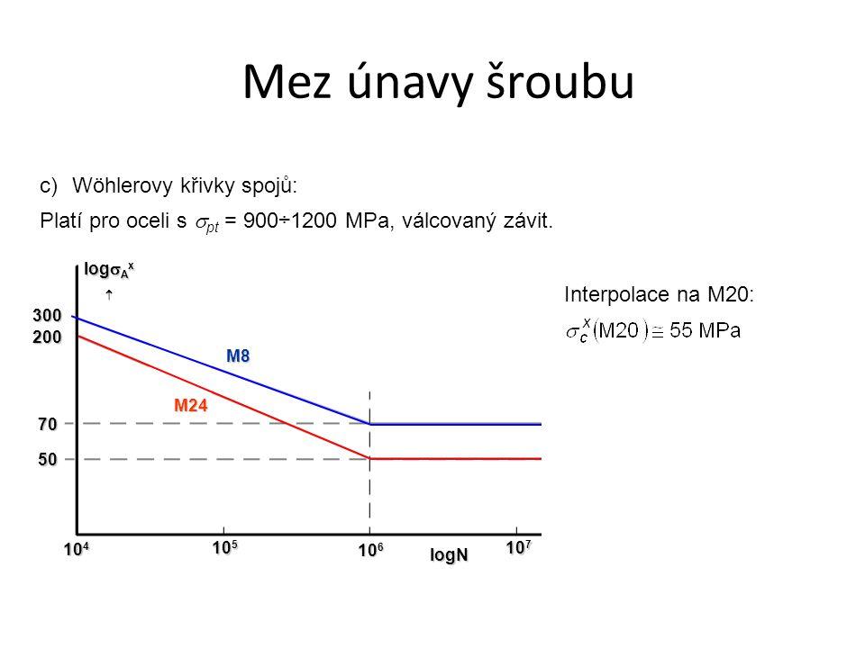 c)Wöhlerovy křivky spojů: Platí pro oceli s  pt = 900÷1200 MPa, válcovaný závit. log  A x  10 6 M8 logN 10 5 10 7 10 4 M24 300 200 70 50 Interpolac