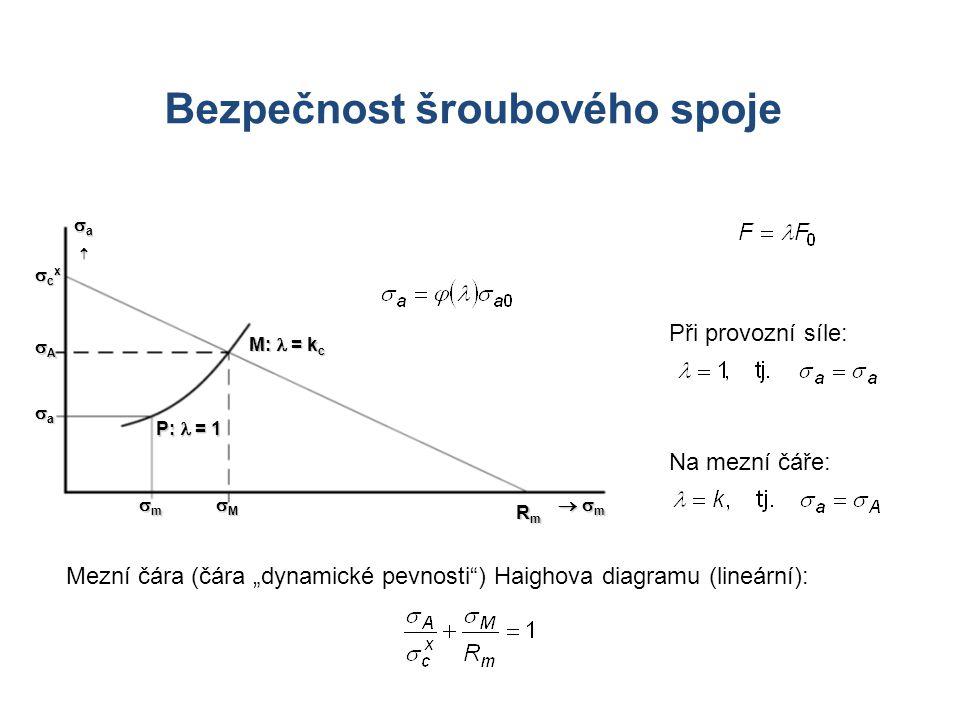 """aaaa P: = 1 cxcxcxcx  m m m m RmRmRmRm AAAA aaaa mmmm MMMM M: = k c Při provozní síle: Na mezní čáře: Mezní čára (čára """"dynamické pevnosti ) Haighova diagramu (lineární): Bezpečnost šroubového spoje"""