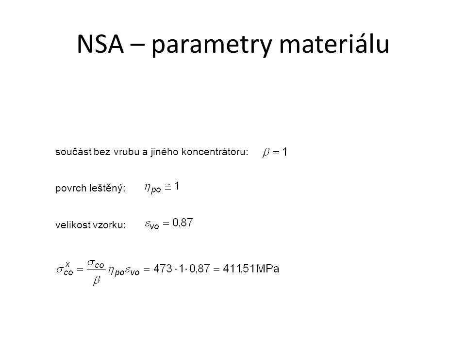 NSA – parametry materiálu součást bez vrubu a jiného koncentrátoru: povrch leštěný: velikost vzorku: