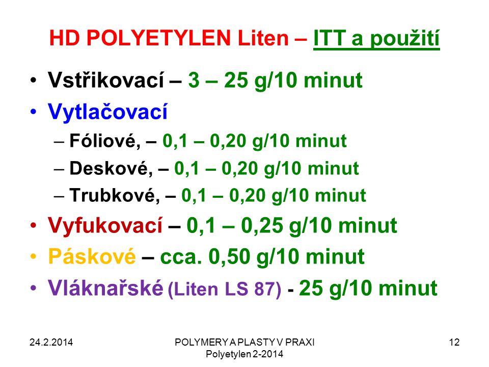 HD POLYETYLEN Liten – ITT a použití Vstřikovací – 3 – 25 g/10 minut Vytlačovací –Fóliové, – 0,1 – 0,20 g/10 minut –Deskové, – 0,1 – 0,20 g/10 minut –Trubkové, – 0,1 – 0,20 g/10 minut Vyfukovací – 0,1 – 0,25 g/10 minut Páskové – cca.
