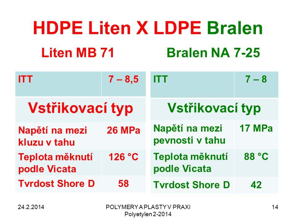 HDPE Liten X LDPE Bralen Liten MB 71 ITT7 – 8,5 Vstřikovací typ Napětí na mezi kluzu v tahu 26 MPa Teplota měknutí podle Vicata 126 °C Tvrdost Shore D