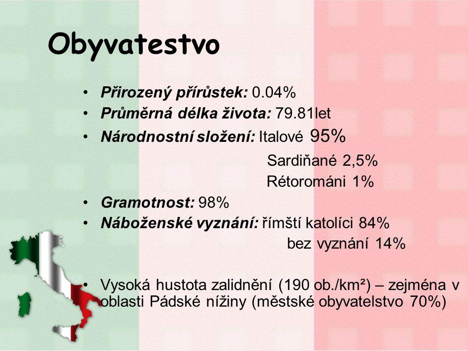 Obyvatestvo Přirozený přírůstek: 0.04% Průměrná délka života: 79.81let Národnostní složení: Italové 95% Sardiňané 2,5% Rétorománi 1% Gramotnost: 98% N