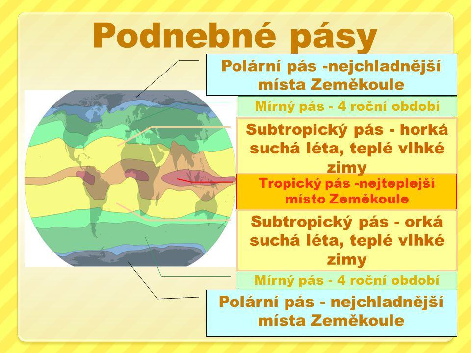 Podnebné pásy Tropický pás -nejteplejší místo Zeměkoule Polární pás -nejchladnější místa Zeměkoule Mírný pás - 4 roční období Subtropický pás - horká suchá léta, teplé vlhké zimy Subtropický pás - orká suchá léta, teplé vlhké zimy