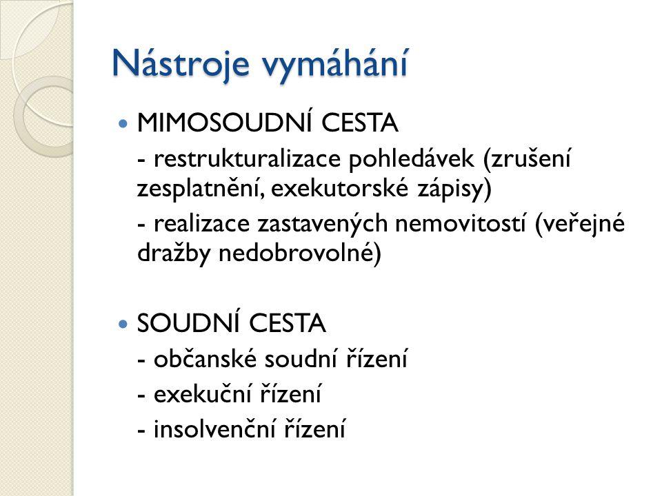 Nástroje vymáhání MIMOSOUDNÍ CESTA - restrukturalizace pohledávek (zrušení zesplatnění, exekutorské zápisy) - realizace zastavených nemovitostí (veřej