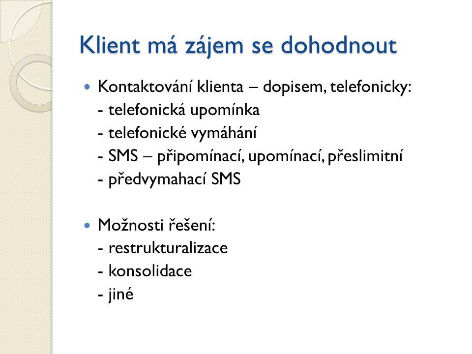 Klient má zájem se dohodnout Kontaktování klienta – dopisem, telefonicky: - telefonická upomínka - telefonické vymáhání - SMS – připomínací, upomínací, přeslimitní - předvymahací SMS Možnosti řešení: - restrukturalizace - konsolidace - jiné