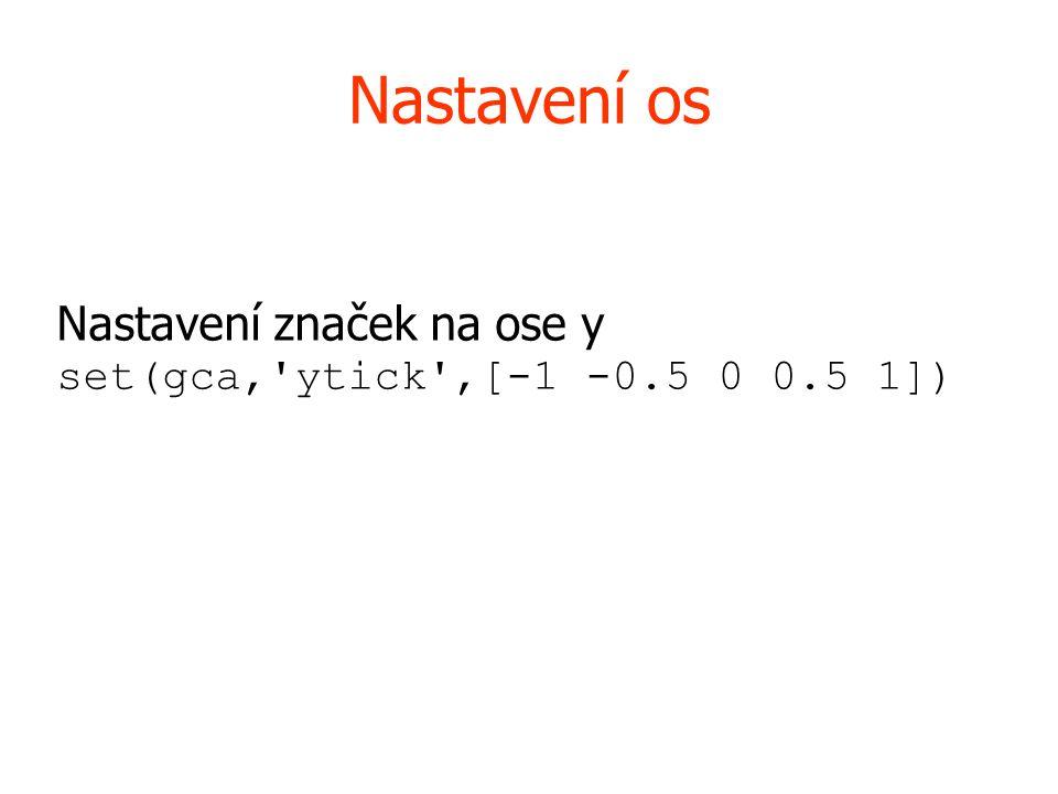 Nastavení značek na ose y set(gca, ytick ,[-1 -0.5 0 0.5 1])