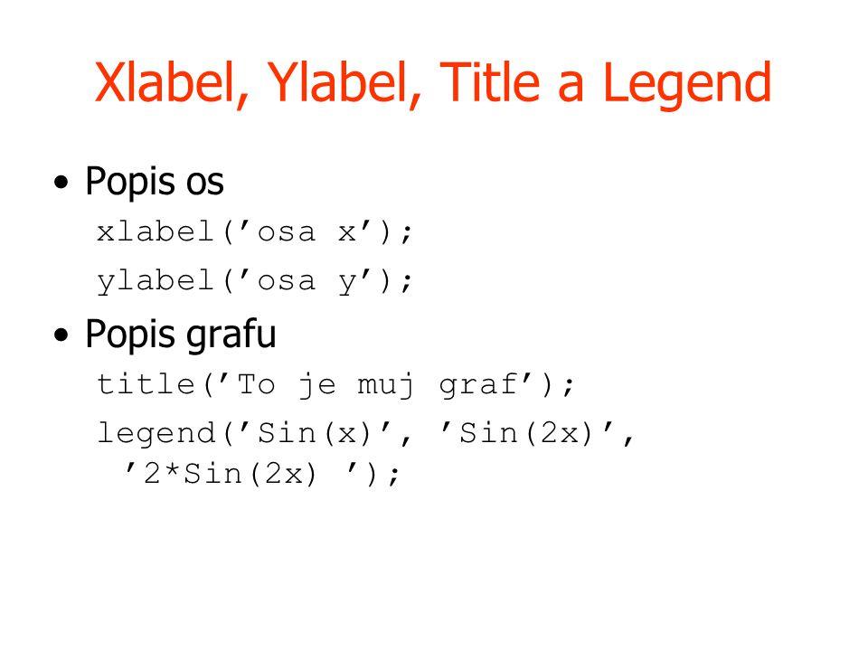 Xlabel, Ylabel, Title a Legend Popis os xlabel('osa x'); ylabel('osa y'); Popis grafu title('To je muj graf'); legend('Sin(x)', 'Sin(2x)', '2*Sin(2x) ');