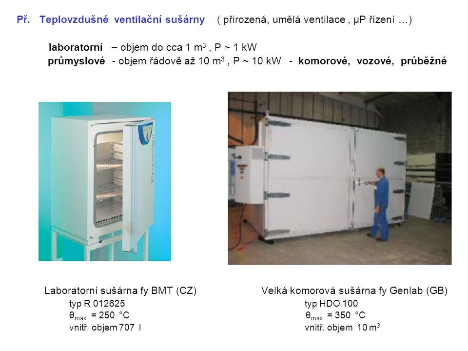 Př. Teplovzdušné ventilační sušárny ( přirozená, umělá ventilace, μP řízení …) laboratorní – objem do cca 1 m 3, P ~ 1 kW průmyslové - objem řádově až