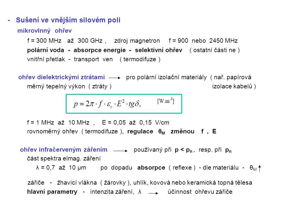 - Sušení ve vnějším silovém poli mikrovlnný ohřev f = 300 MHz až 300 GHz, zdroj magnetron f = 900 nebo 2450 MHz polární voda - absorpce energie - sele