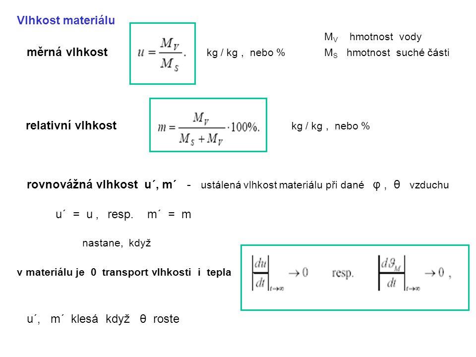 Vlhkost materiálu M V hmotnost vody měrná vlhkost kg / kg, nebo % M S hmotnost suché části relativní vlhkost kg / kg, nebo % rovnovážná vlhkost u´, m´