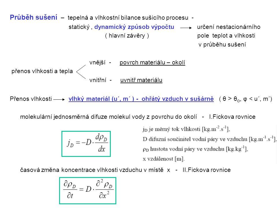 Průběh sušení – tepelná a vlhkostní bilance sušicího procesu - statický, dynamický způsob výpočtu určení nestacionárního ( hlavní závěry ) pole teplot