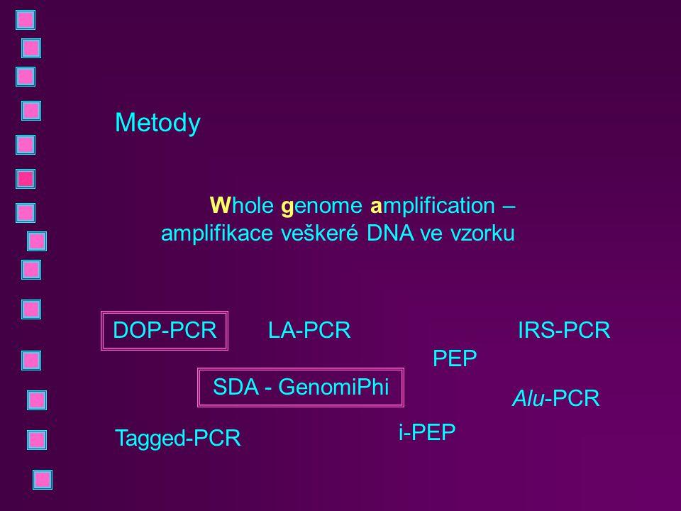 Whole genome amplification – amplifikace veškeré DNA ve vzorku Metody DOP-PCR LA-PCR Tagged-PCR PEP i-PEP SDA - GenomiPhi Alu-PCR IRS-PCR
