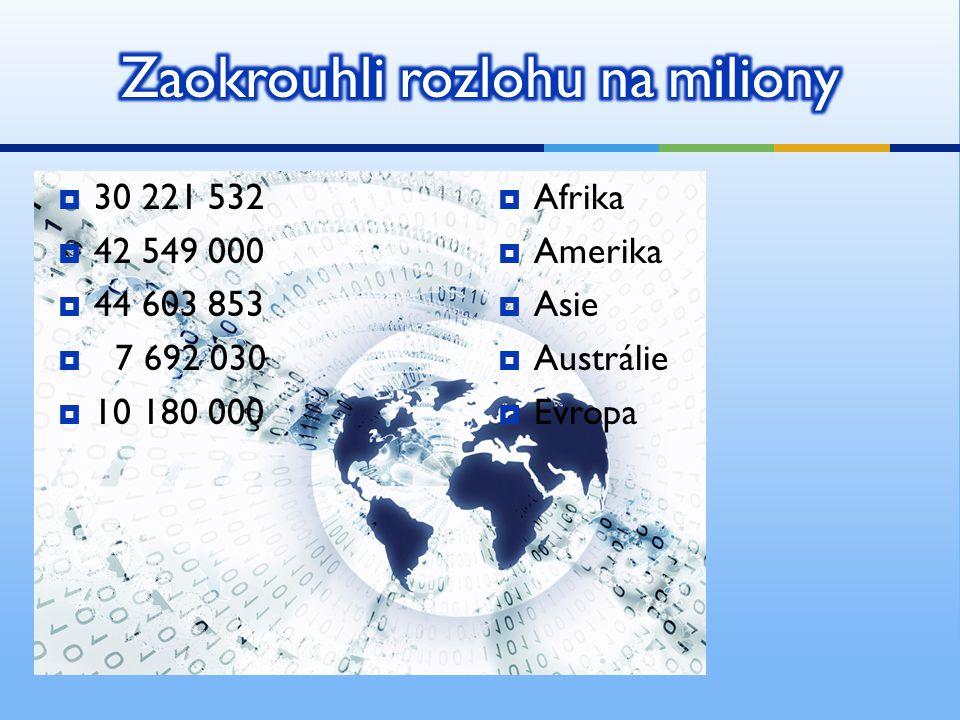  30 221 532  42 549 000  44 603 853  7 692 030  10 180 000  Afrika  Amerika  Asie  Austrálie  Evropa