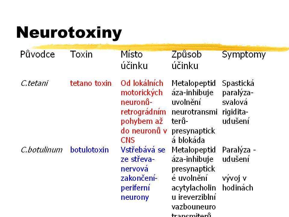 Neurotoxiny