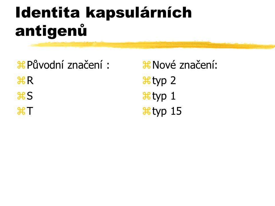 Identita kapsulárních antigenů zPůvodní značení : zR zS zT z Nové značení: z typ 2 z typ 1 z typ 15