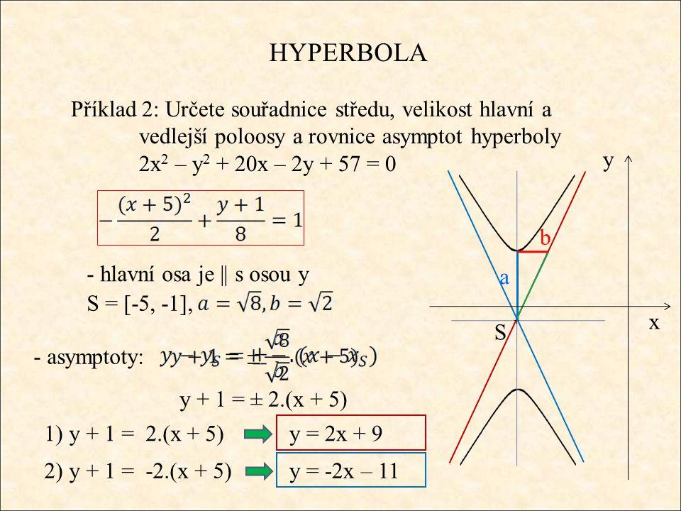 HYPERBOLA Příklad 2: Určete souřadnice středu, velikost hlavní a vedlejší poloosy a rovnice asymptot hyperboly 2x 2 – y 2 + 20x – 2y + 57 = 0 - hlavní osa je || s osou y S = [-5, -1], S a b - asymptoty: y + 1 = ± 2.(x + 5) 1) y + 1 = 2.(x + 5) y = 2x + 9 2) y + 1 = -2.(x + 5) y = -2x – 11 x y