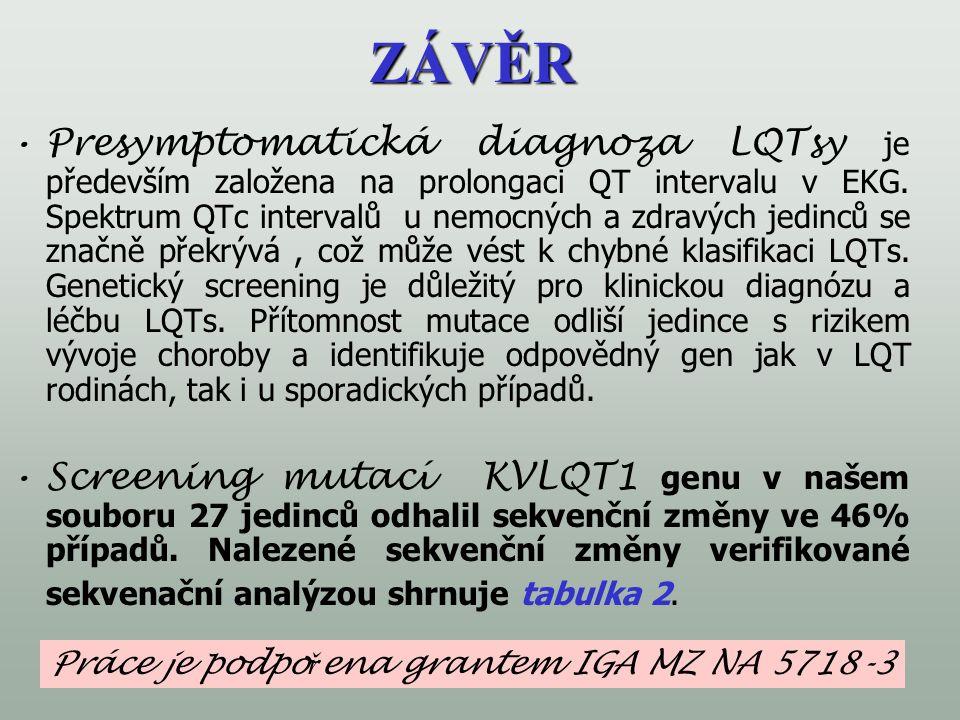 ZÁVĚR Presymptomatická diagnoza LQTsy je především založena na prolongaci QT intervalu v EKG. Spektrum QTc intervalů u nemocných a zdravých jedinců se