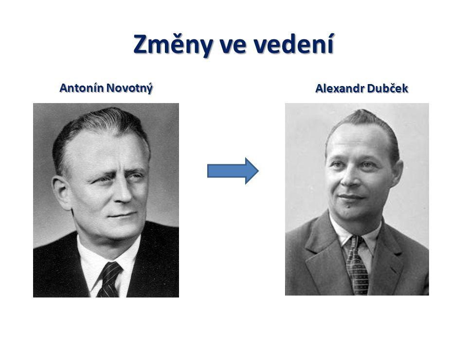Změny ve vedení Antonín Novotný Alexandr Dubček