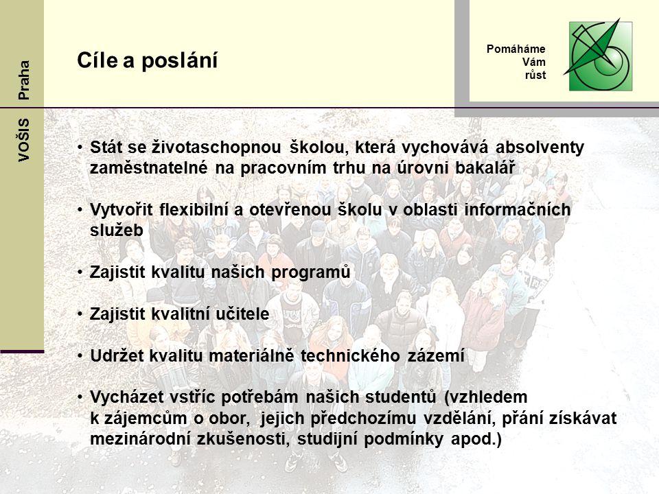 VOŠIS Praha Pomáháme Vám růst Stát se životaschopnou školou, která vychovává absolventy zaměstnatelné na pracovním trhu na úrovni bakalář Vytvořit flexibilní a otevřenou školu v oblasti informačních služeb Zajistit kvalitu našich programů Zajistit kvalitní učitele Udržet kvalitu materiálně technického zázemí Vycházet vstříc potřebám našich studentů (vzhledem k zájemcům o obor, jejich předchozímu vzdělání, přání získávat mezinárodní zkušenosti, studijní podmínky apod.) Cíle a poslání