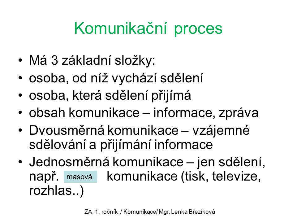 Komunikační proces Má 3 základní složky: osoba, od níž vychází sdělení osoba, která sdělení přijímá obsah komunikace – informace, zpráva Dvousměrná komunikace – vzájemné sdělování a přijímání informace Jednosměrná komunikace – jen sdělení, např.