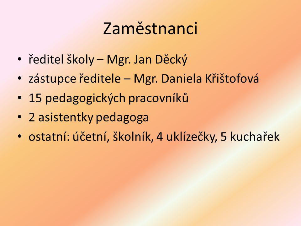Zaměstnanci ředitel školy – Mgr. Jan Děcký zástupce ředitele – Mgr. Daniela Křištofová 15 pedagogických pracovníků 2 asistentky pedagoga ostatní: účet