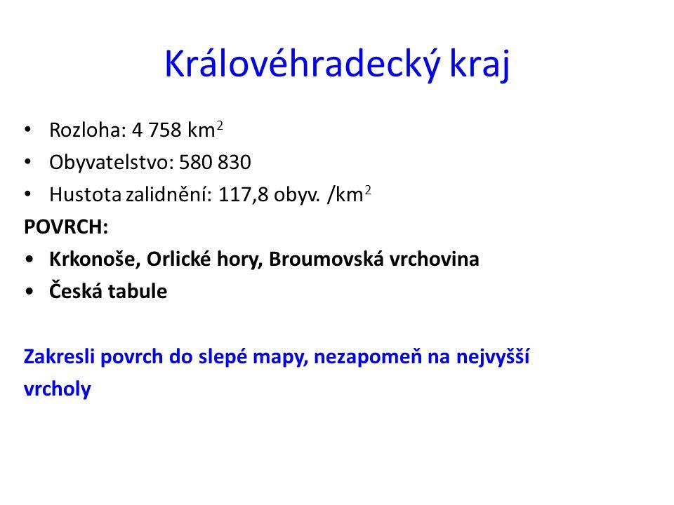 Vodstvo Řeka Labe a její přítoky Fot. č. 1 - Soutok Labe a Orlice v Hradci Králové