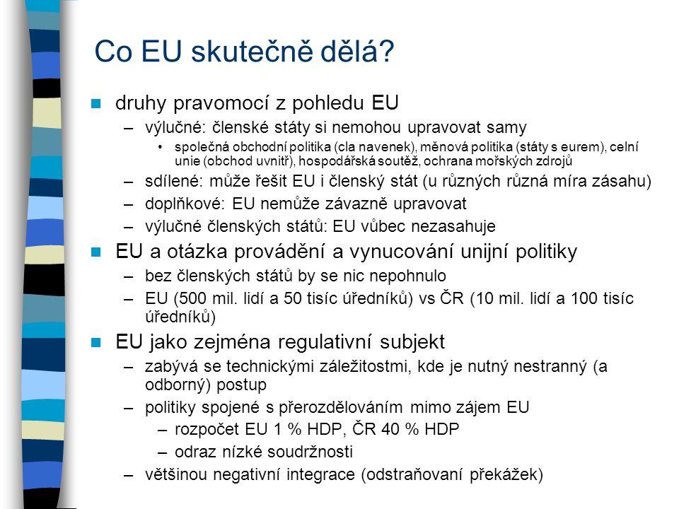 Co EU skutečně dělá.
