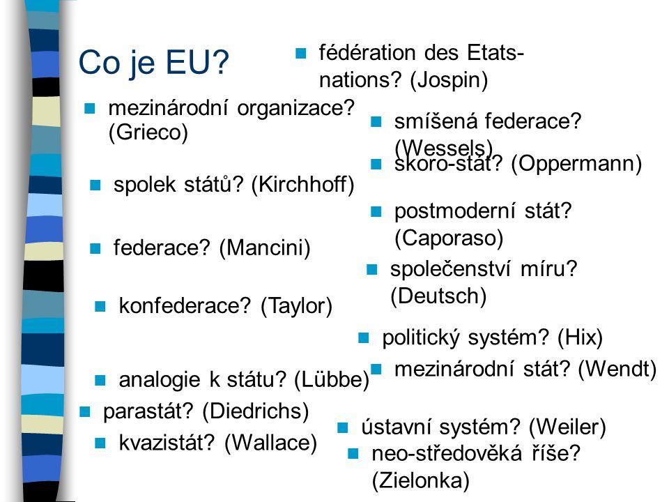 Co je EU. mezinárodní organizace. (Grieco) spolek států.
