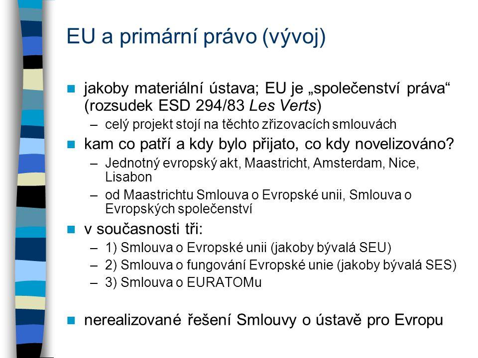 """EU a primární právo (vývoj) jakoby materiální ústava; EU je """"společenství práva (rozsudek ESD 294/83 Les Verts) –celý projekt stojí na těchto zřizovacích smlouvách kam co patří a kdy bylo přijato, co kdy novelizováno."""