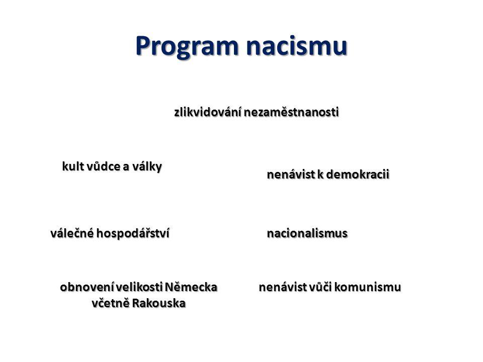 Program nacismu nenávist k demokracii kult vůdce a války nacionalismus válečné hospodářství zlikvidování nezaměstnanosti obnovení velikosti Německa včetně Rakouska nenávist vůči komunismu